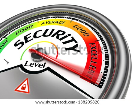 security level conceptual meter isolated on white background