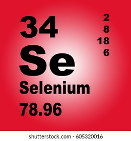 Selenium Periodic Table of Elements