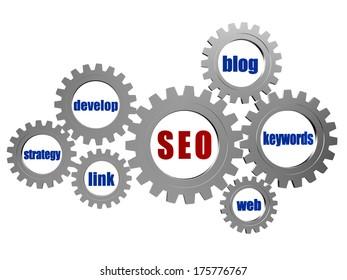 SEO, search engine optimization, blog, keywords, web, develop, strategy, link - conceptual words in 3d silver grey metal gear wheels