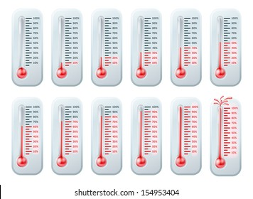 Series of illustrations of a thermometers showing increasing temperatures, last one bursting. Can be used to illustrate progress to goals or targets, shows percentage