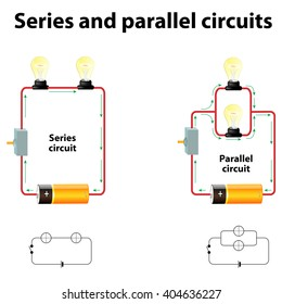 Series and parallel circuits.