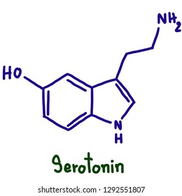 Serotonin or 5-hydroxytryptamine (5-HT) is a monoamine neurotransmitter. It has a popular image as a contributor to feelings of well-being and happiness.