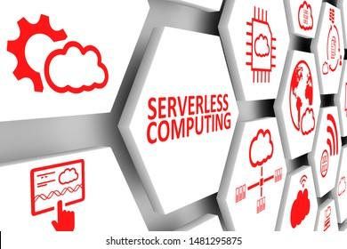 SERVERLESS COMPUTING concept cell background 3d illustration