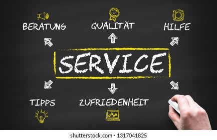 Service Concepts on Chalkboard Background - German-Translation: Service Konzept Tafel mit Kreide Hand