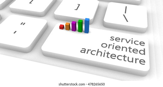 Service Oriented Architecture or SOA as Concept 3D Illustration Render
