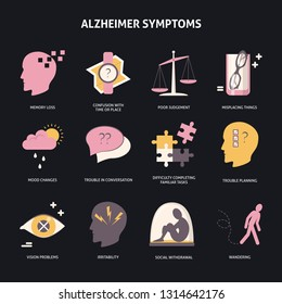 Set of Alzheimers disease symptoms icons isolated. Seniors health concept symbols. 12 signs in flat style.