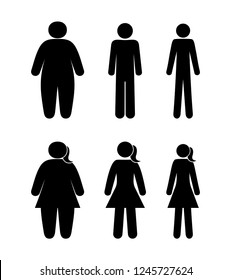set of human icons, thin, normal and fat people, stick figure man pictogram