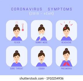 Set of isolated illustration in cartoon style. Healthcare, medicine infographic. Cough, Fever, Sneeze, Headache. Coronavirus symptoms 2019-nCoV.