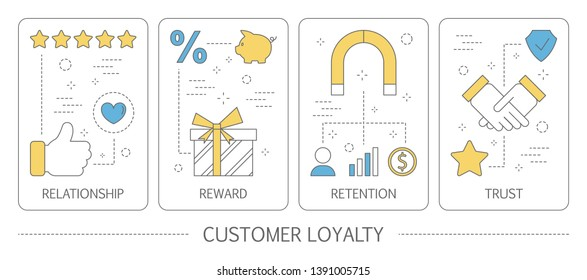 Set of loyalty vertical banners. Idea of building relationship with customers, trust and reward. Isolated flat abstract  illustration