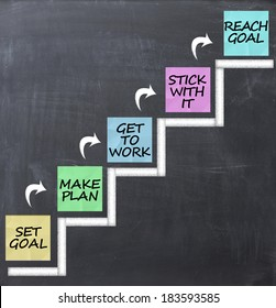 Set and reach goal concept on blackboard