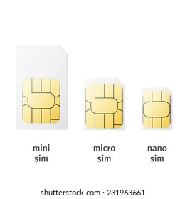Set of SIM cards of different sizes(mini, micro, nano) isolated on white background.