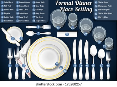 Setting Place Formal Placemat. Place Setting Informal Place Mat. Formal Placement Plate Napkins. Informal Placement Flatware. Vintage Placement Diagram Etiquette. Dinner Etiquette Mat Illustration