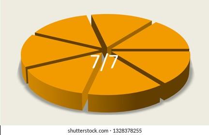 Seven sevenths pie chart