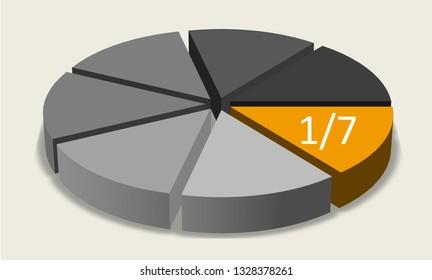 A seventh pie chart