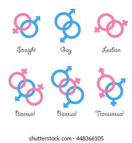 Passive sexual orientation