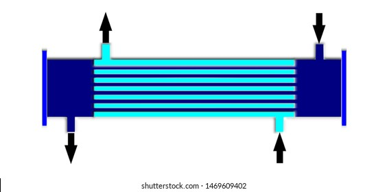 Shell and tube heat exchanger diagram
