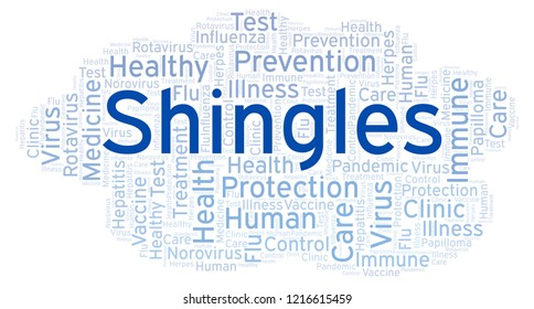Shingles word cloud, made with text only.