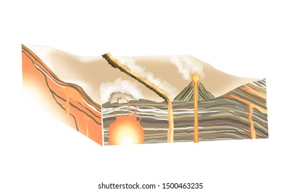 Shown by the drawing, a cross section of a volcano. volcanic eruption formation explosion plan on white background