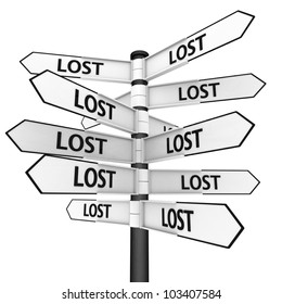 Signpost sending you to every direction, concept of feeling lost