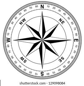 Simple compass rose
