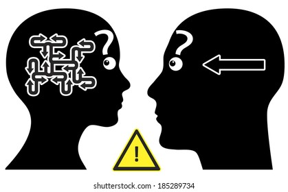 Simple Question. Man and woman have different communication pattern regarding questions or answers