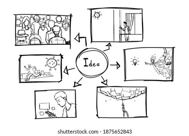 Simple storyboard idea for illustration drawing