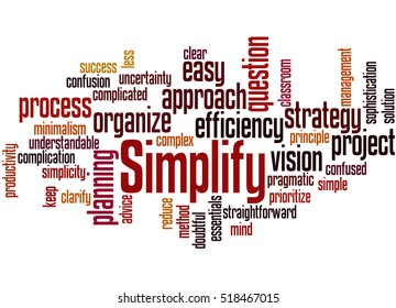 Simplify, word cloud concept on white background.