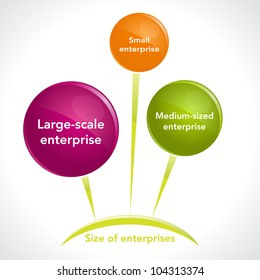 Size of enterprises diagram. Vector (eps10) version also available in gallery