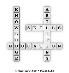 skills and abilities for a job