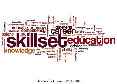 Skillset word cloud concept
