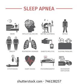 Sleep Apnea. Symptoms Treatment Flat signs for web graphics.