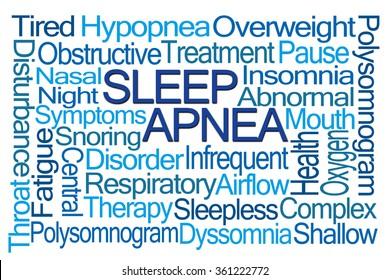Sleep Apnea Word Cloud on White Background