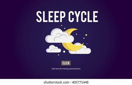 Sleep Cycle Awake REM Rapid Eye Movement Dream Relaxation Concept