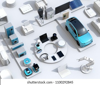 Smart appliances on white background. Internet of Things and home automation concept. Consumer products. 3D rendering image.