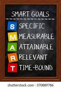Smart goals written with chalk on vertical blackboard