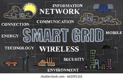 Smart Grid with Renewable Energy on Blackboard