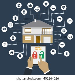 Smart home. Flat design style illustration concept of smart house technology system with centralized control.