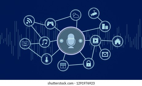 smart voice assistant,  concept of home automation and futuristic technology, iot icons network, 2d flat style