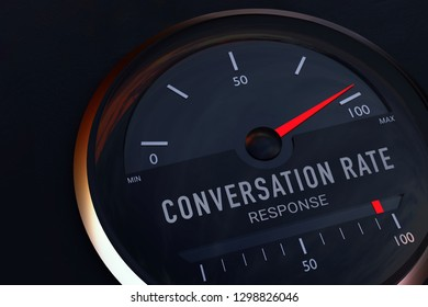 Social media. Concept for the commonality between Conversation Rate and Response. Speedometer symbolically displays the maximum on a scale. 3d rendering
