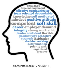 Soft skill demand in word cloud concept