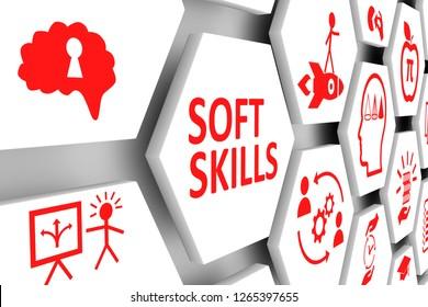 SOFT SKILLS concept cell background 3d illustration