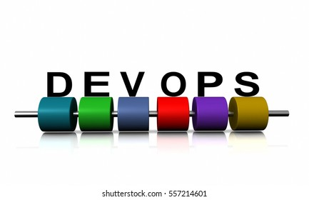 Software Development and Operations concept, DevOps text
