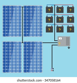 Solar battery. Solar panels.