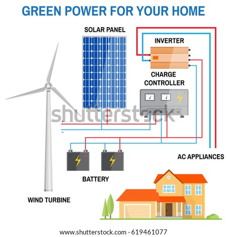 panel system diagram on wind generator and solar panel wiringroyalty free stock illustration of solar panel wind power generationsolar panel and wind power generation system