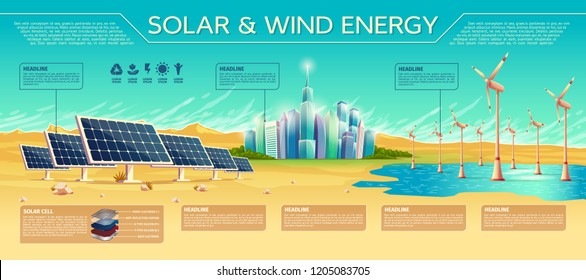 Solar panels, wind generators, alternative energy sources, infographic concept for business presentation, information banner with places for text. Innovative, ecological technologies of future