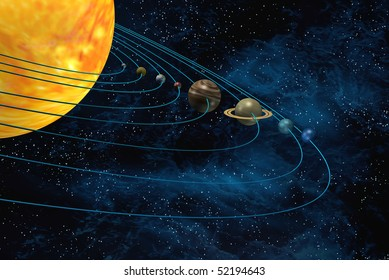 Solar system 3d illustration sun and planets on starfield background