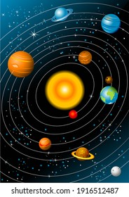 Solar system background with sun and planets on orbit illustration