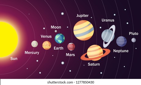 Solar system illustration. Sun with 9 planets in space.