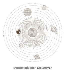 Solar system planets orbits. Hand drawn sketch planet earth orbit around sun, astrology circle universe. Astronomy satellite vintage orbital planetary galaxy vintage  illustration