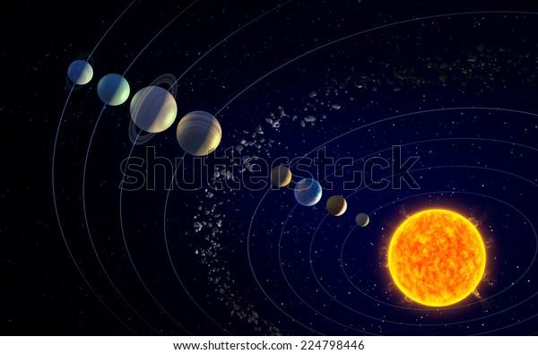 Sistema Solar Sol Planetas Y Cinturón De Asteroides